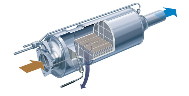 filtro de particulas FAP
