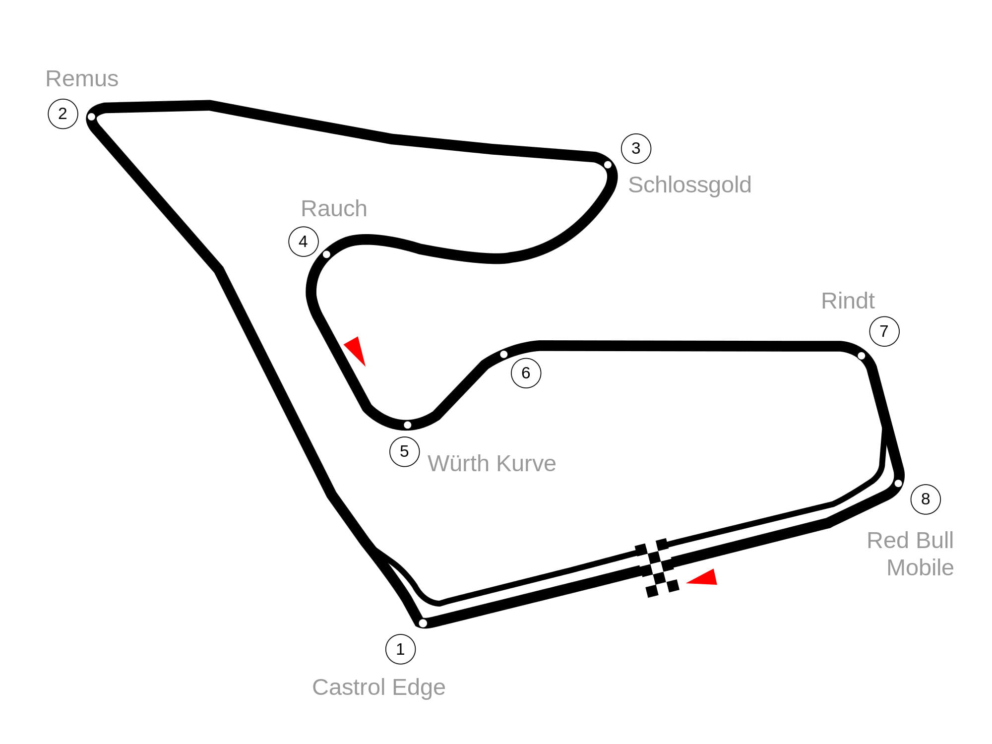 mapa circuito red bull ring formula 1