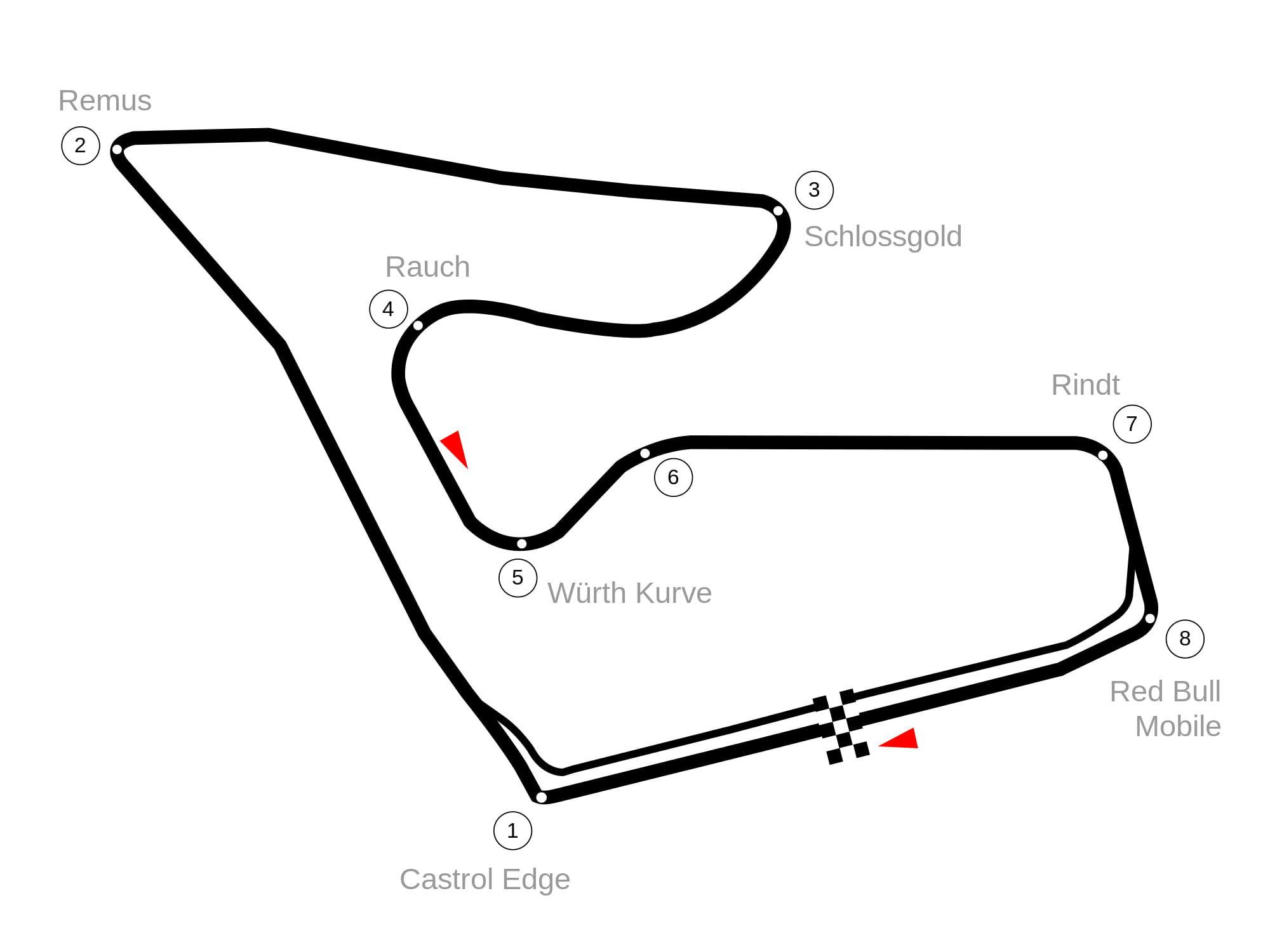 Circuito Formula 1 Austria : Horario y dónde ver el gp austria de fórmula en directo