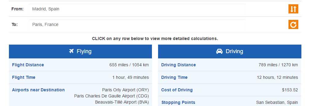 comparador de trayectos en coche y avion