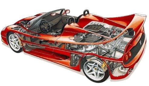 motor central y traccion trasera
