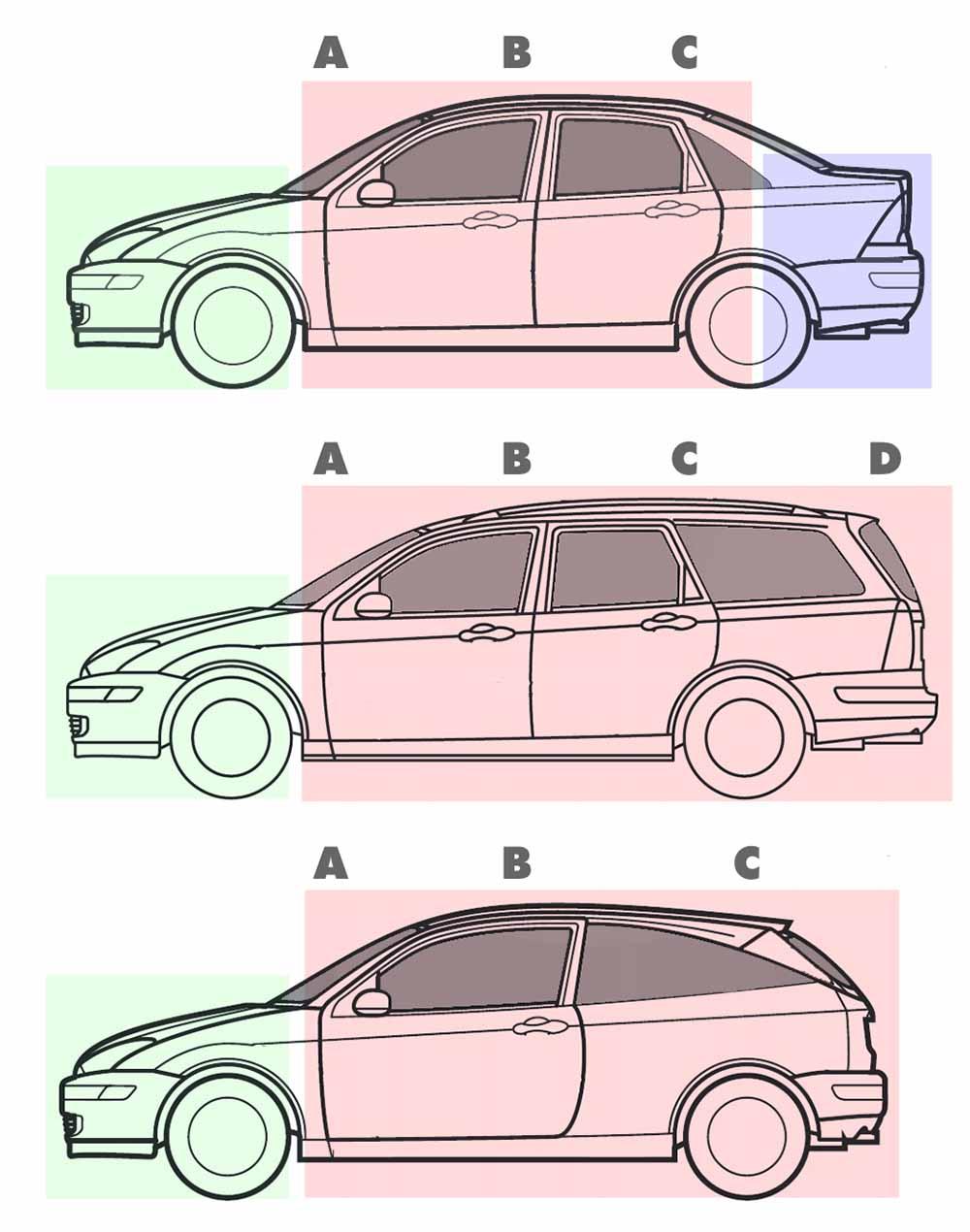 pilares de un coche