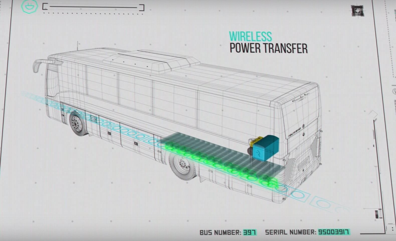 carretera carga inalambrica electrica